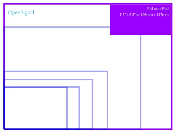 OpenSignal: iOS Screen Sizes
