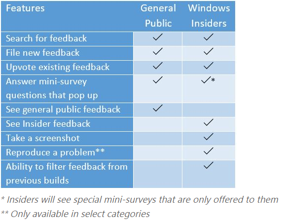 windows_10_feedback_insider_features