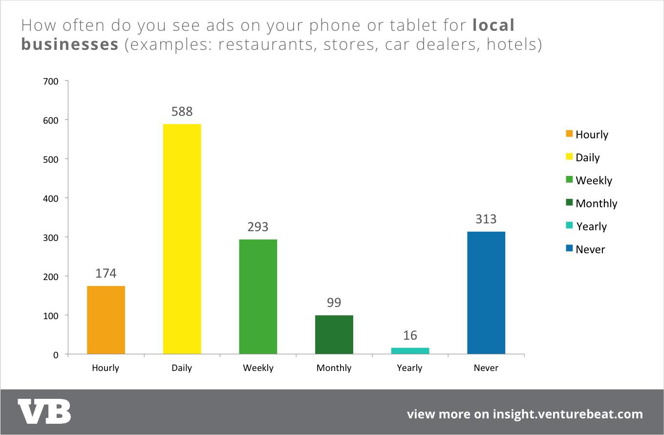 01-Mobile-Ads-Local