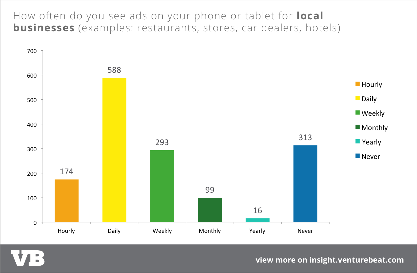 01-Mobile-Ads-Local
