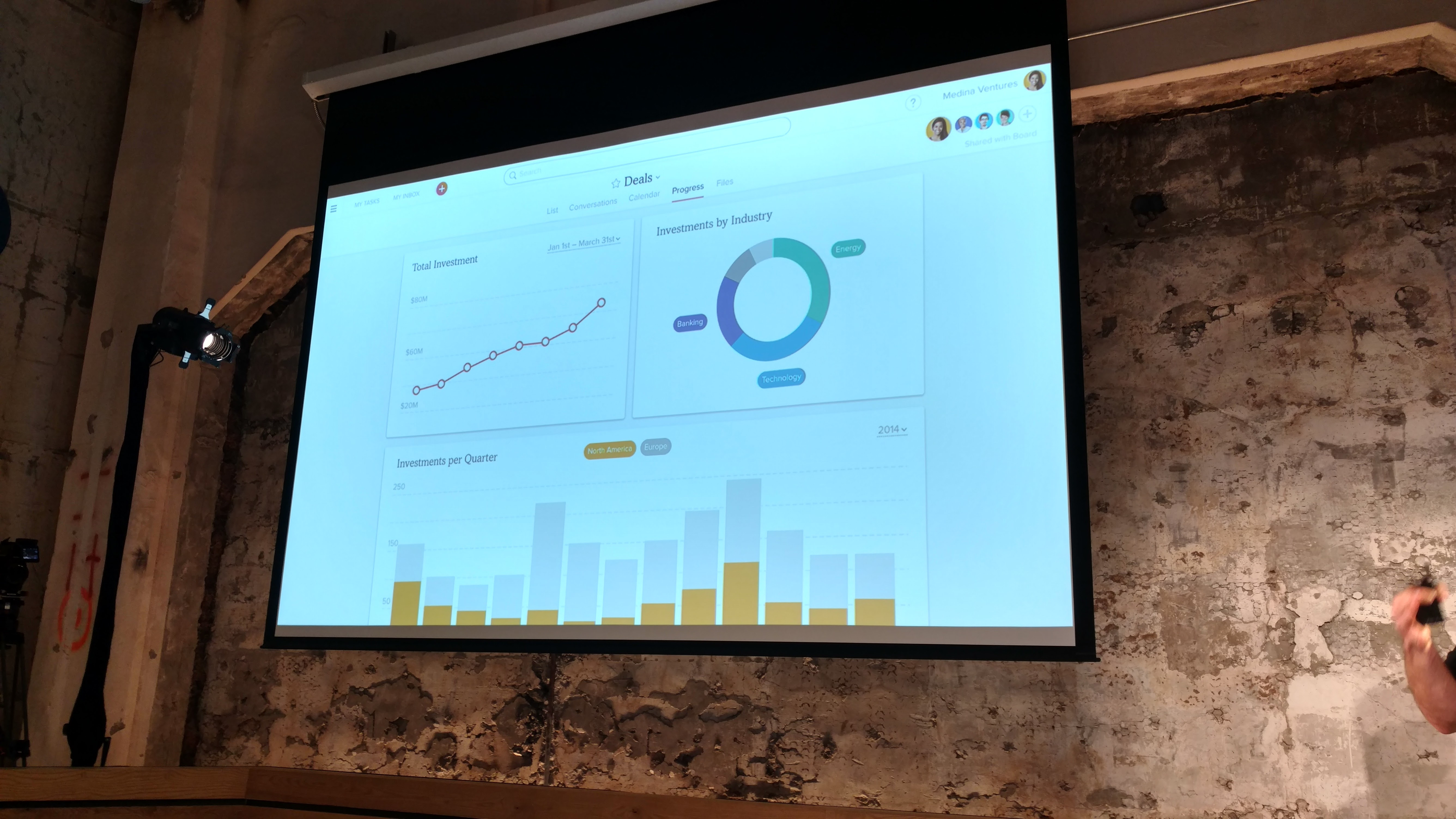 Charts in the Progress tab built with data in Asana.