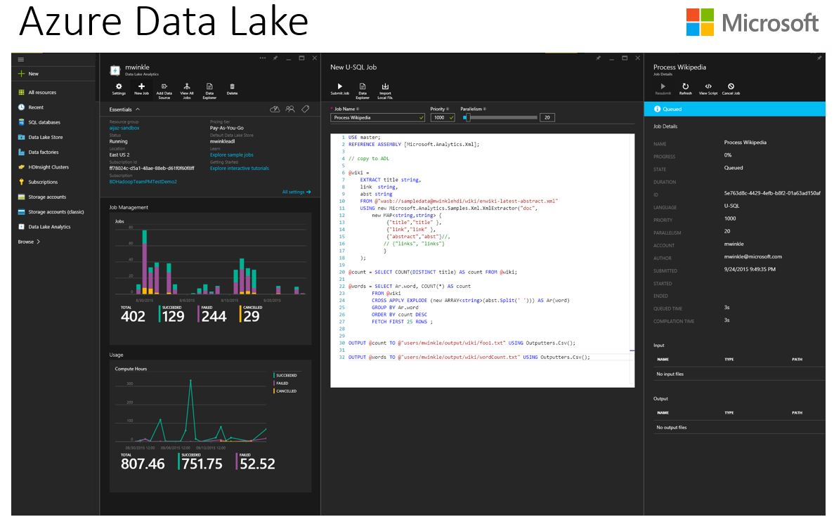 Working with U-SQL in Microsoft's Azure Data Lake.