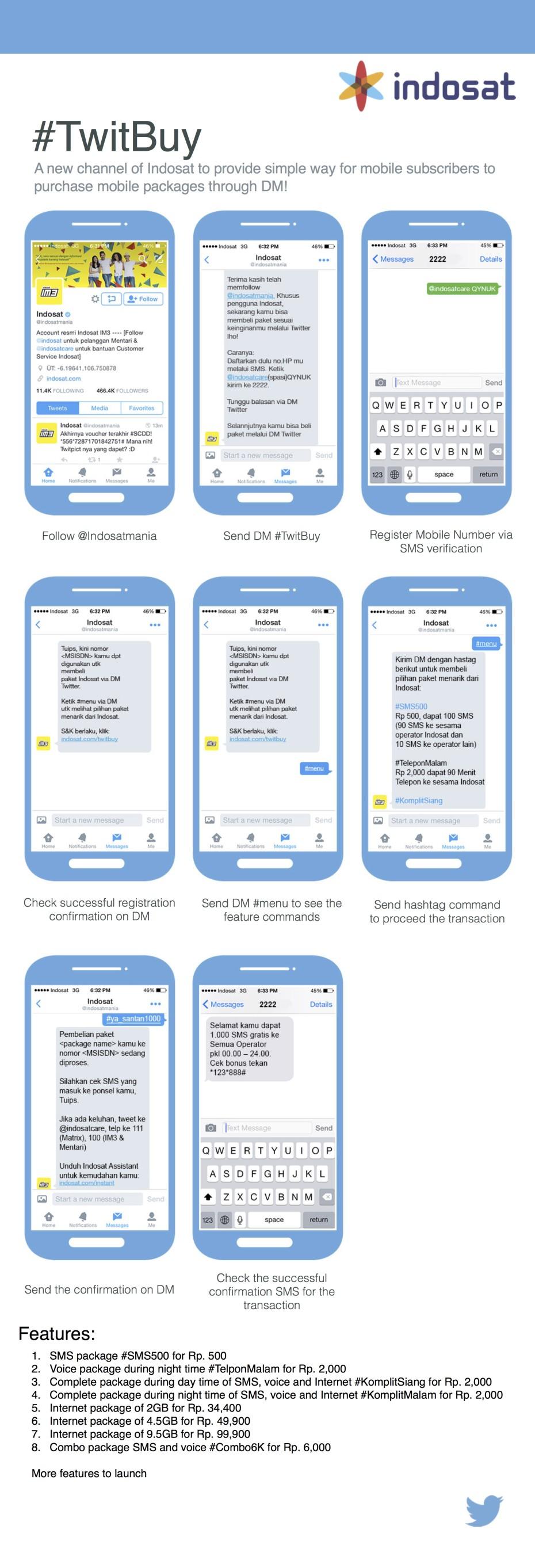 Indosat #Twitbuy Process