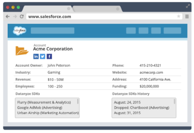 Salesforce integration within Datanyze Mobile