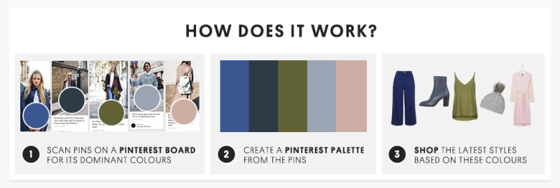 TOPSHOP PINTEREST- How it works