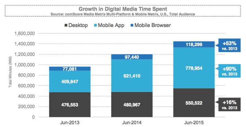 app vs mobile web