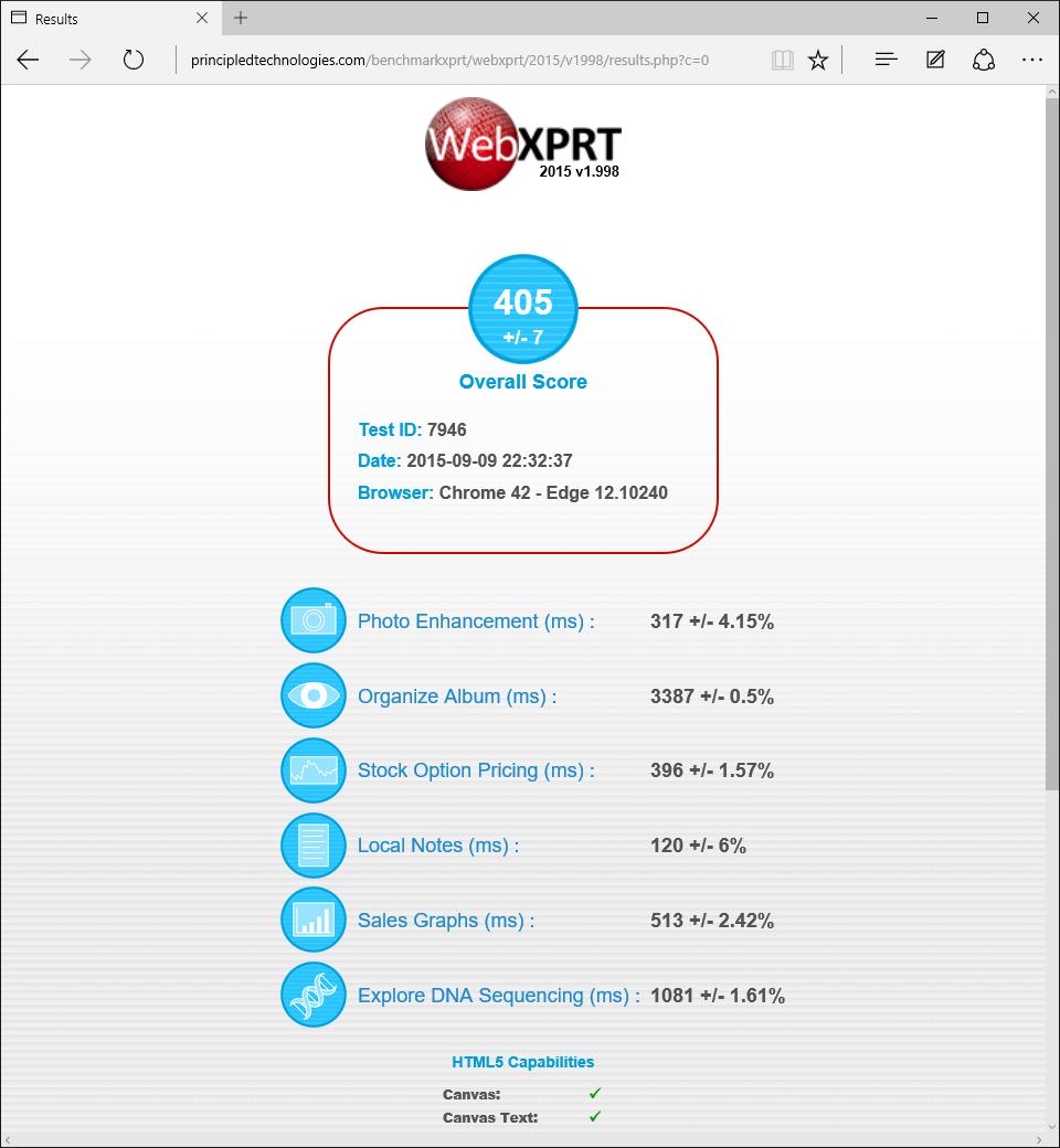 webxprt_edge_september_2015