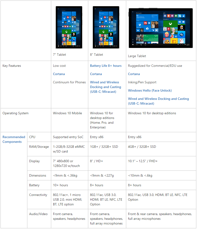 windows_10_tablets