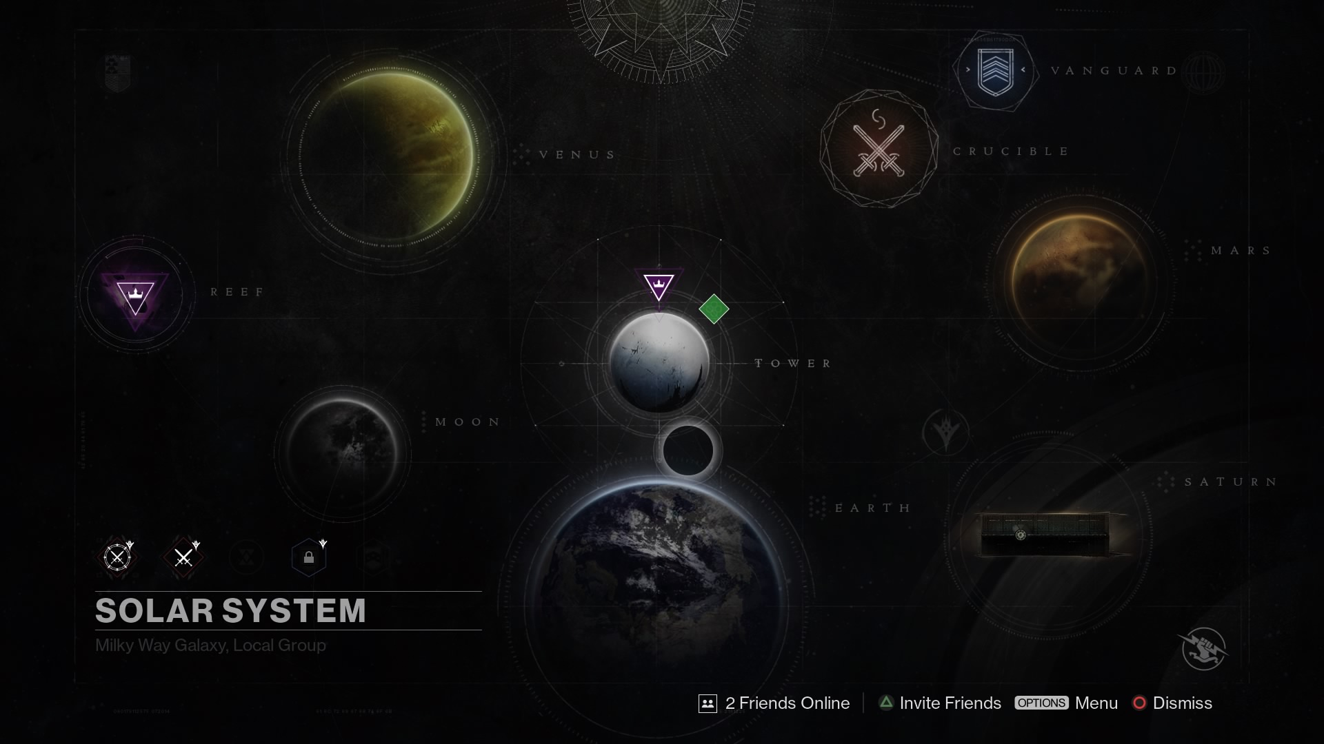 Destiny map in 2015