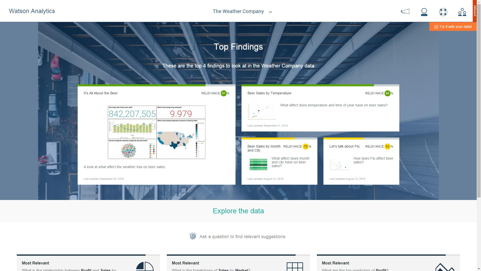 "The Weather Company ""Expert Playbook"" in IBM's Watson Analytics."