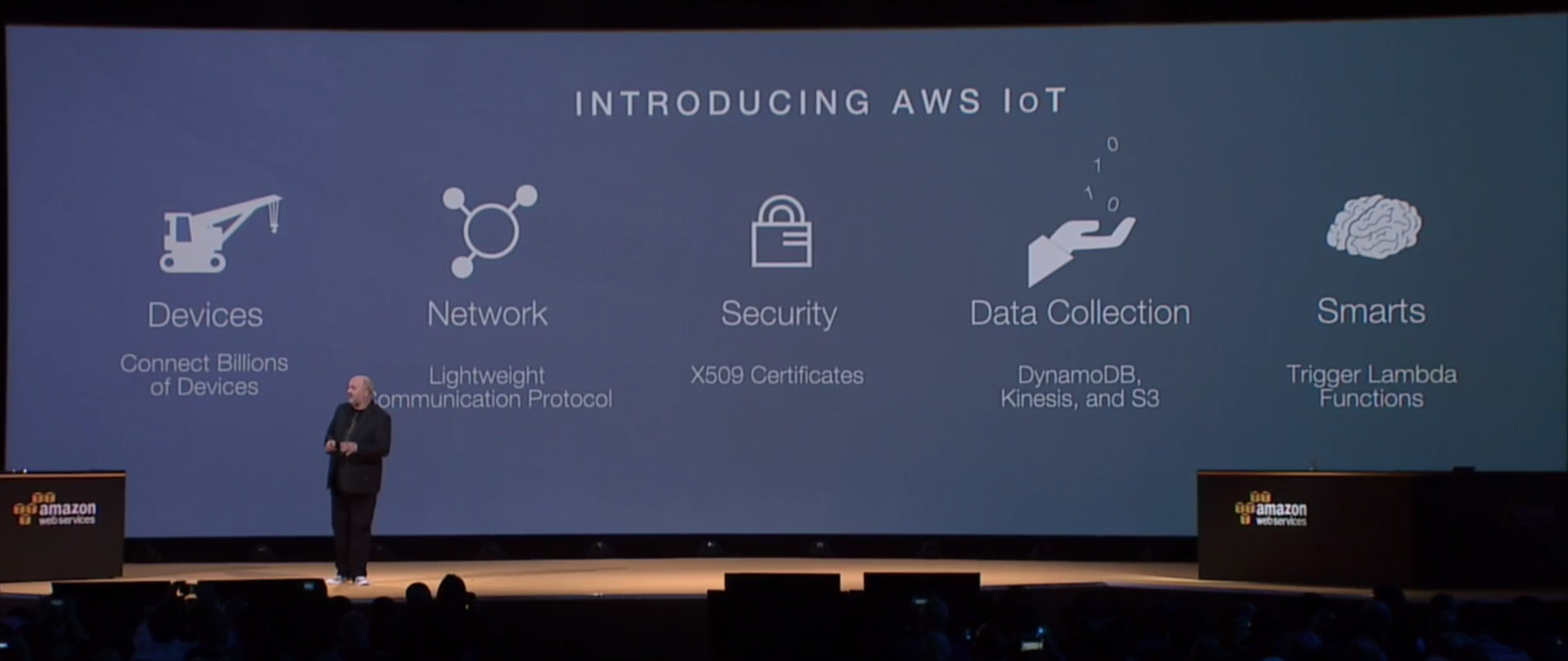 Werner Vogels announces Amazon IoT at the AWS re:Invent conference in Las Vegas on Oct. 8.