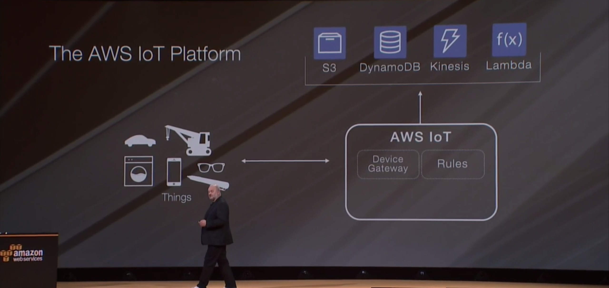 Amazon chief technology officer Werner Vogels talks about how AWS IoT can integrate with other AWS services at the AWS re:Invent conference in Las Vegas on Oct. 8.