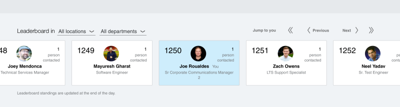LinkedIn Referrals Leaderboard