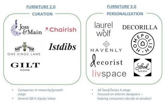furniture 2.0 3.0