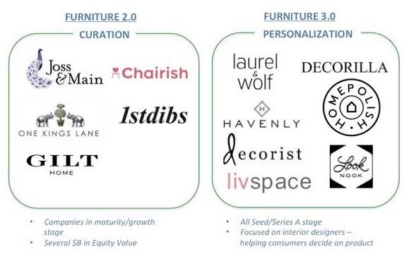 furniture 2.0 3.0