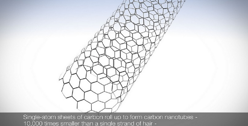 A carbon nanotube that is 10,000 times smaller than a strand of hair.