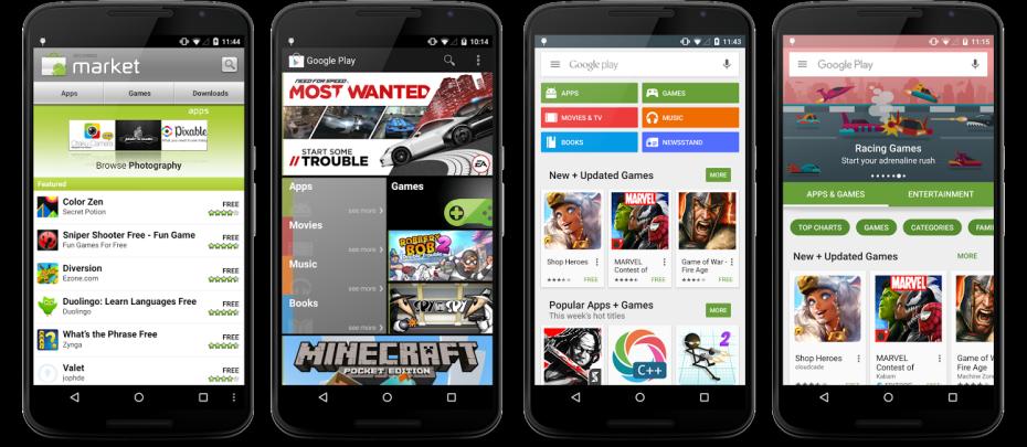 Evolution of Google Play