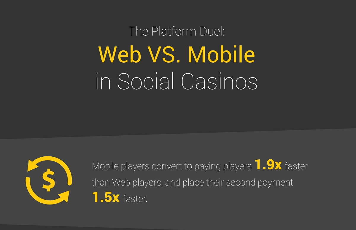 Mobile beats web in social casino games.