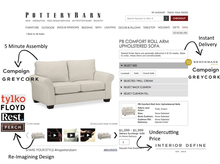 reimagining design
