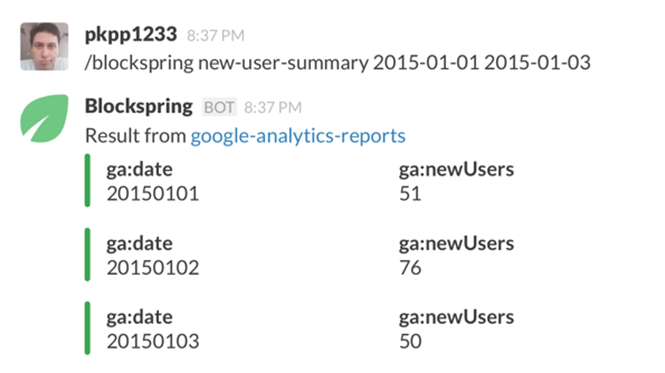 blockspring google analytics