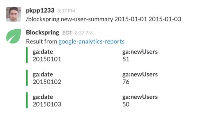 blockspring google analytics
