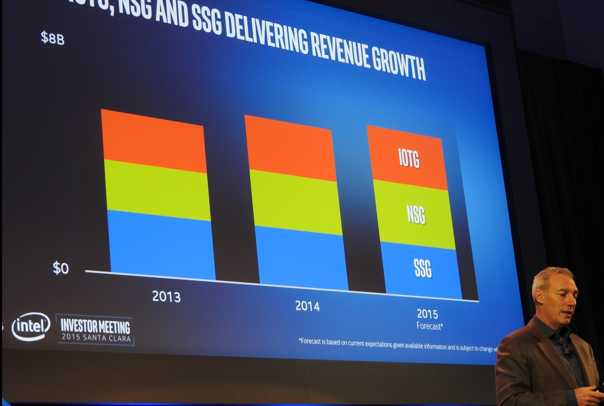 Stacy Smith of Intel shows revenue growth in non-PC chip businesses at Intel.