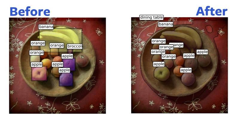 Facebook's improved object detection and segmentation system.