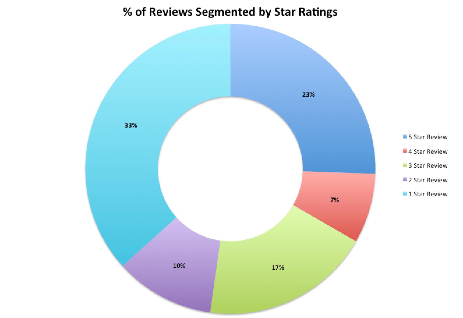 kimoji reviews