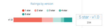 Kimoji app reviews