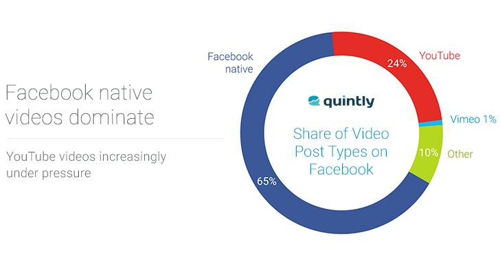 Share-Facebook-Native