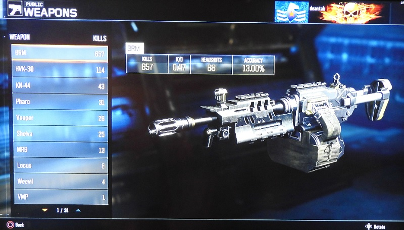 My stats on the BRM light-machine gun are far better than with other weapons.
