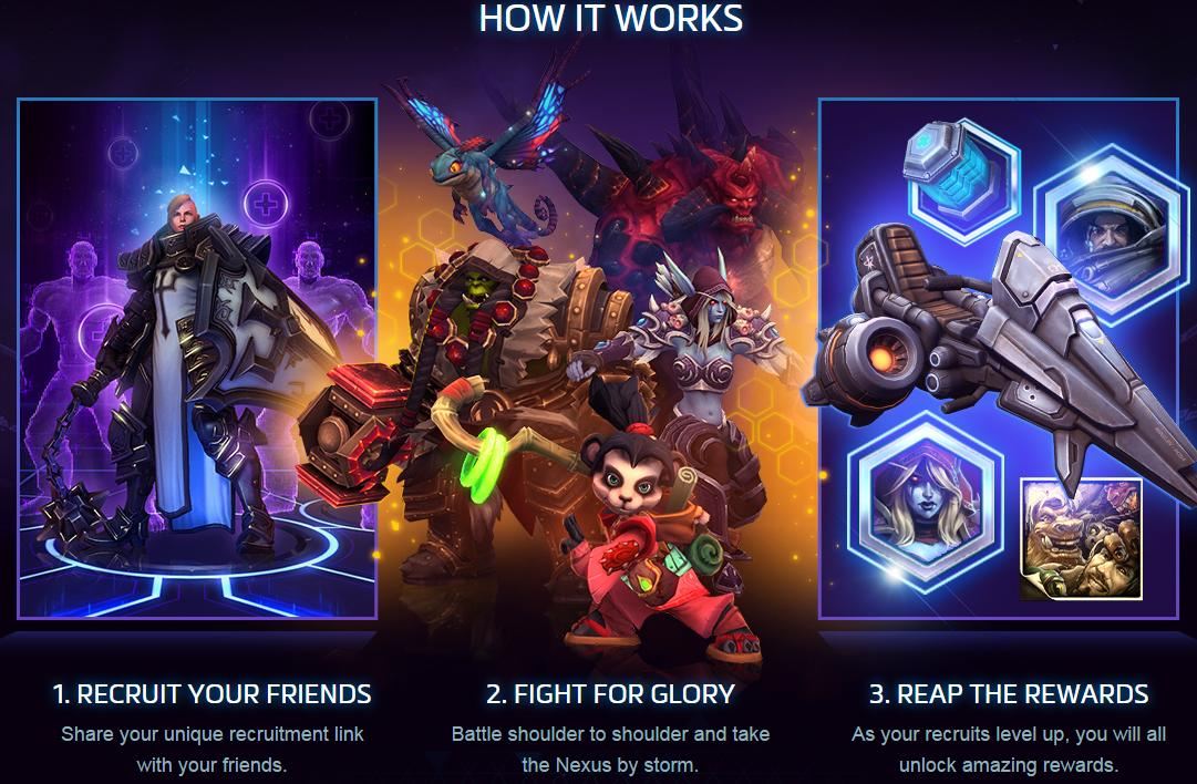 Blizzard has launched a new Recruit-a-Friend program for Heroes of the Storm.