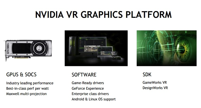 Nvidia does both software and hardware for VR.