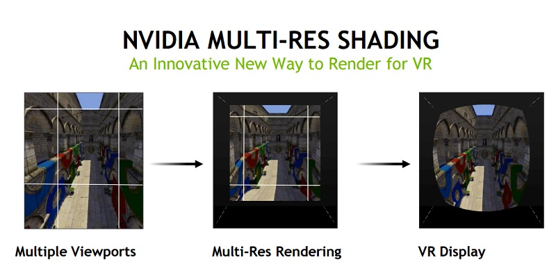 Multi-res shading is one way to reduce the amount of processing required for VR.