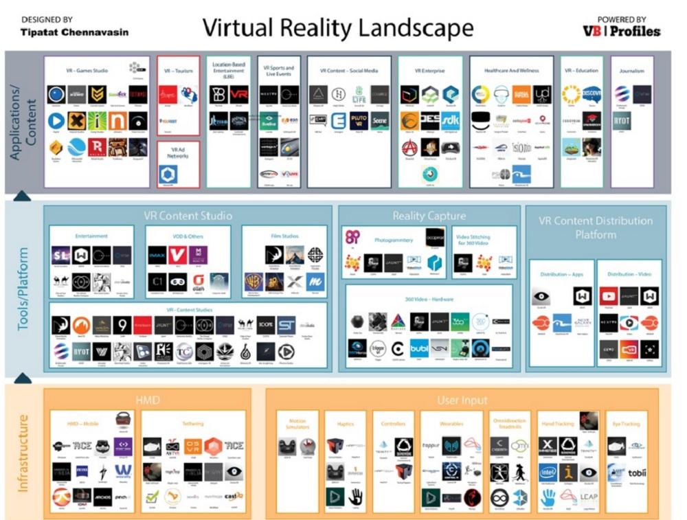 VR landscape