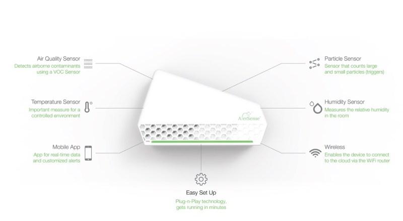 The AlerSense smart sensor for detecting air quality.