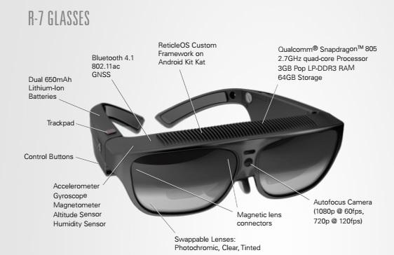 Details of ODG's R-7 smartglasses.