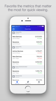 Flurry Analytics App 01