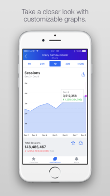 Flurry Analytics App 02