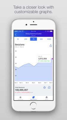 Flurry Analytics App 02