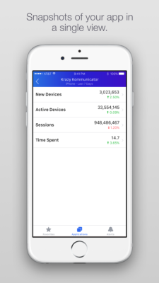 Flurry Analytics App 04