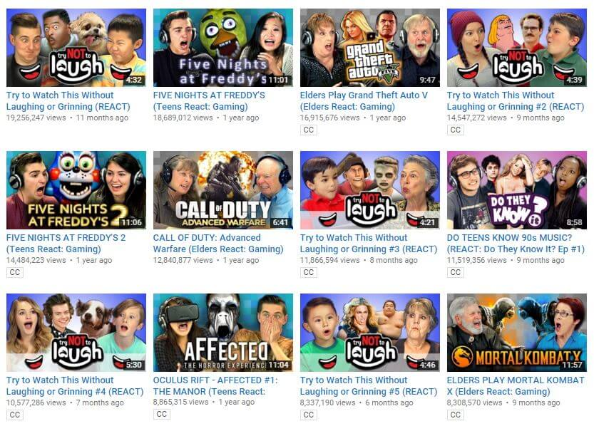 Popular React Channel videos included Five Nights at Freddy's, Grand Theft Auto V, and Call of Duty: Advanced Warfare.