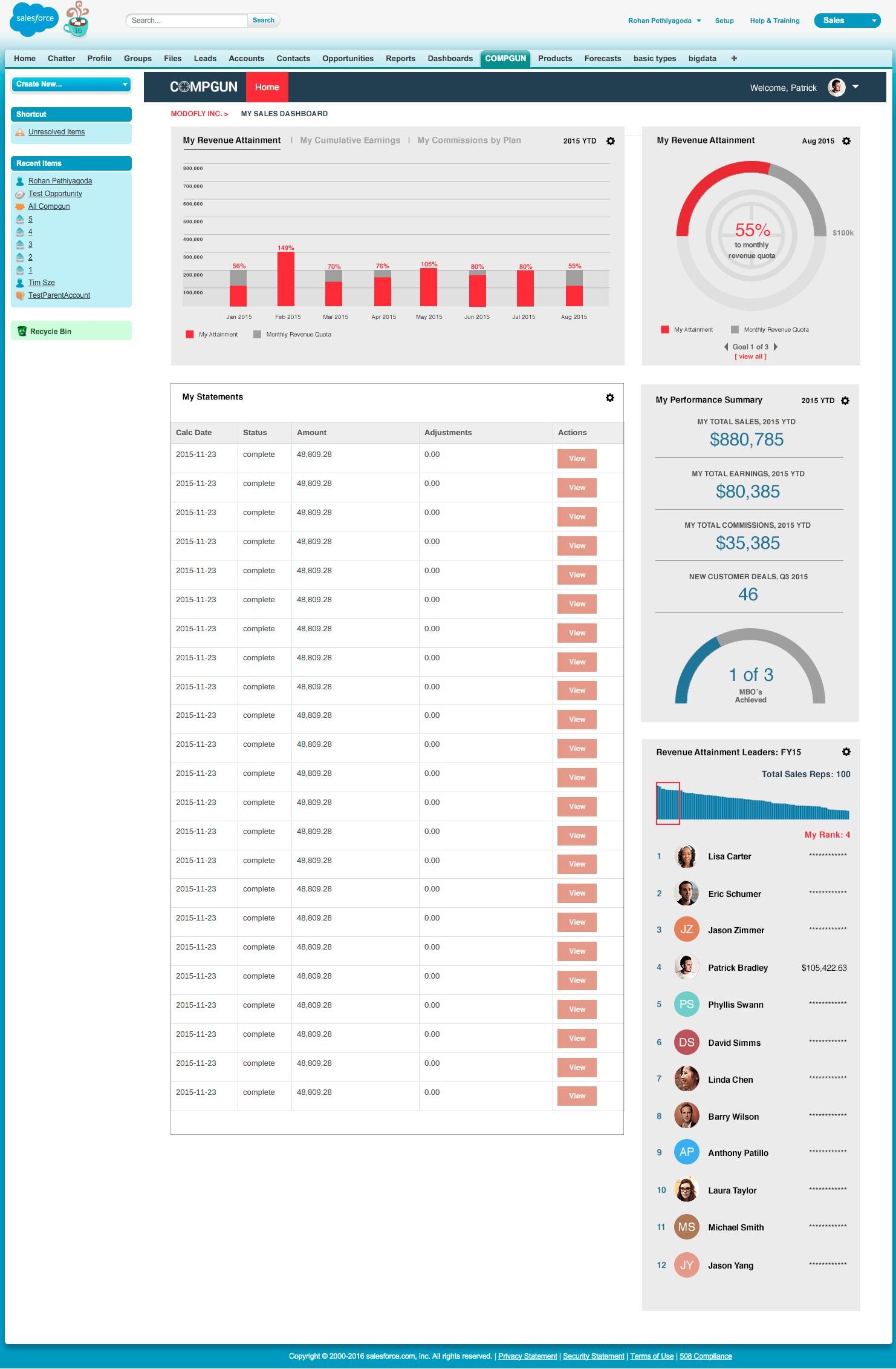 Salesforce Dashboard - Sales Rep