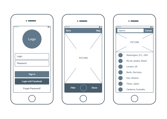 UX Examples