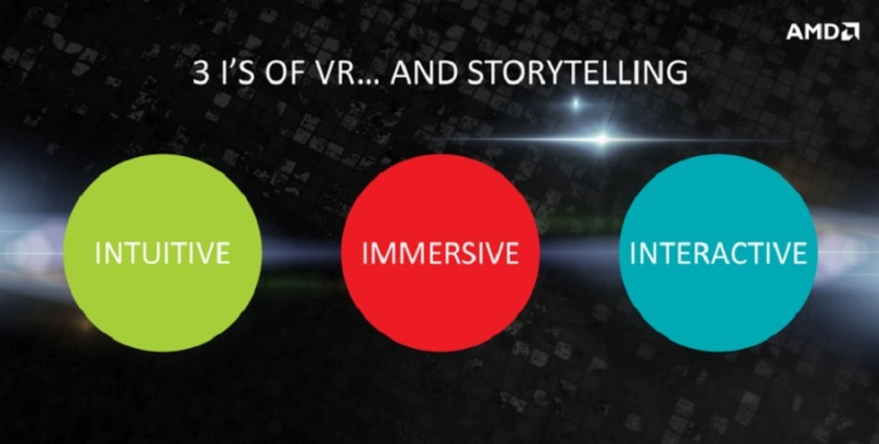 How to tell a story in VR