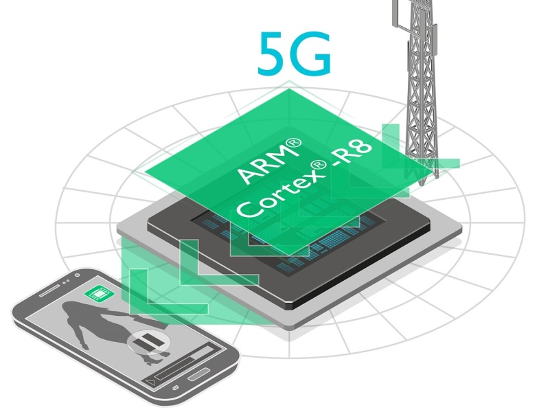 The ARM Cortex-R8 is targeted at new data modems for smartphones.