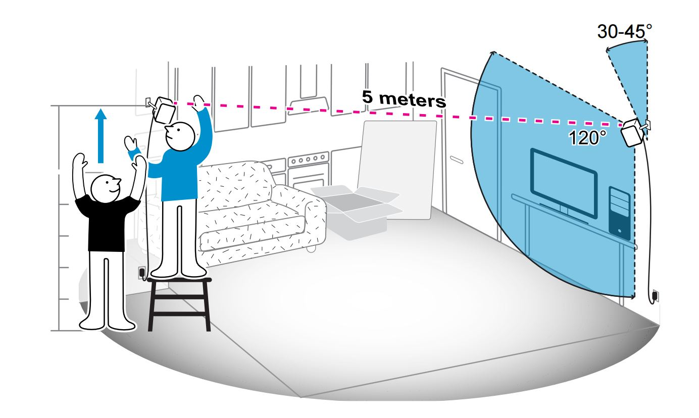 HTC Vive's user manual details elaborate setup process