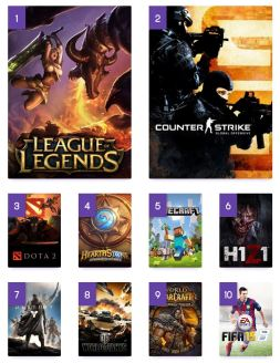 esports and more