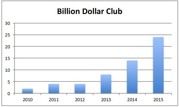 the billion dollar club