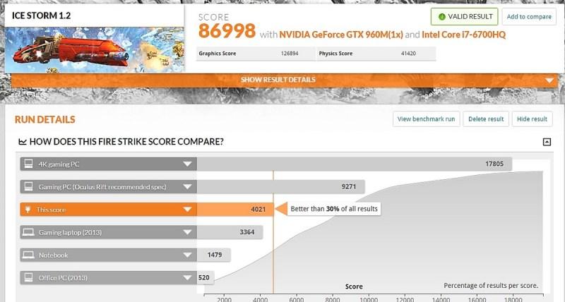The 3DMark benchmark score for the Lenovo Ideapad Y700.